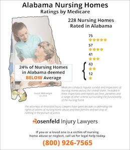 Alabama Nursing Homes Ratings