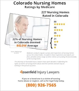 Colorado Nursing Homes Ratings