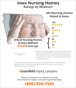 Iowa Nursing Homes Ratings