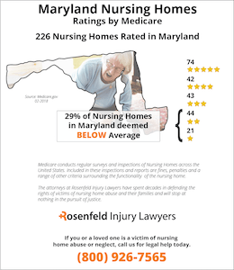 Maryland Nursing Homes Ratings