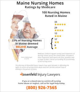 Maine Nursing Homes Ratings