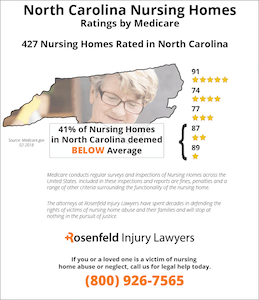 North Carolina Nursing Homes Ratings