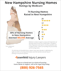 New Hampshire Nursing Homes Ratings