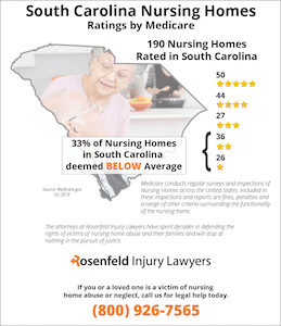 South Carolina Nursing Homes Ratings